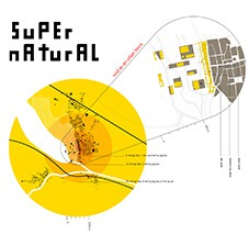 SUPERNATURAL EUROPAN 7_consorsi